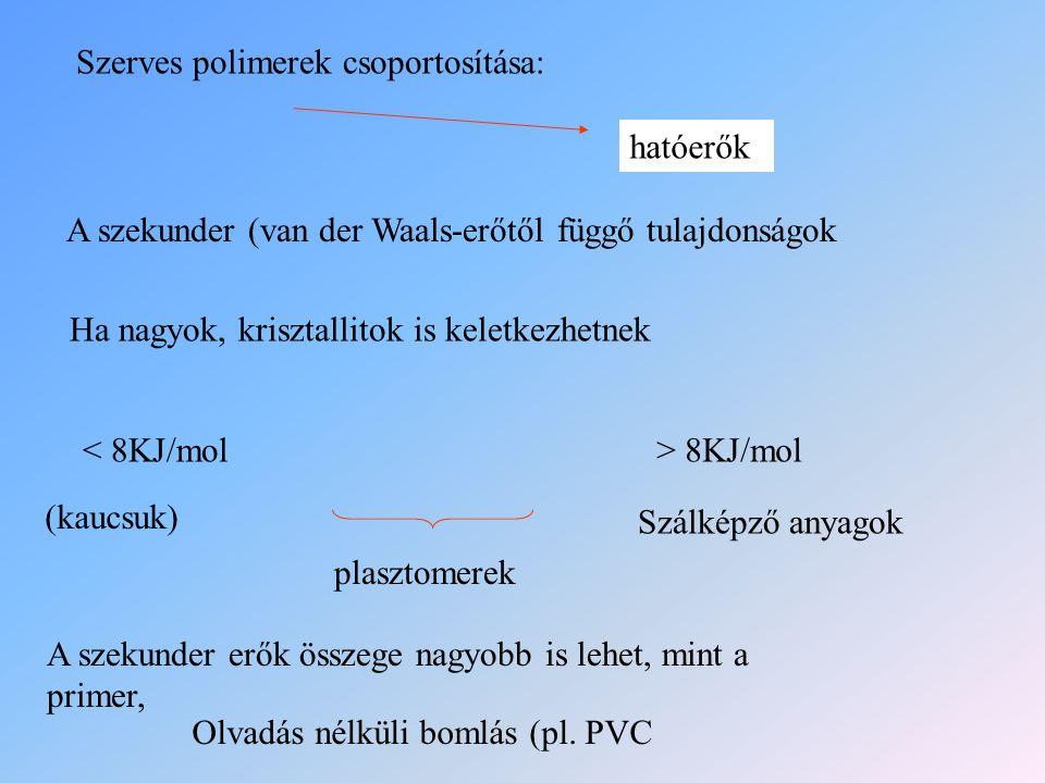 Szerves polimerek csoportosítása: