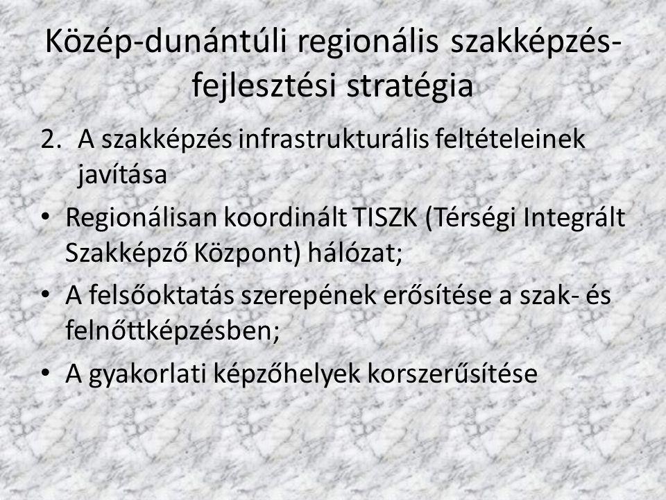 Közép-dunántúli regionális szakképzés-fejlesztési stratégia
