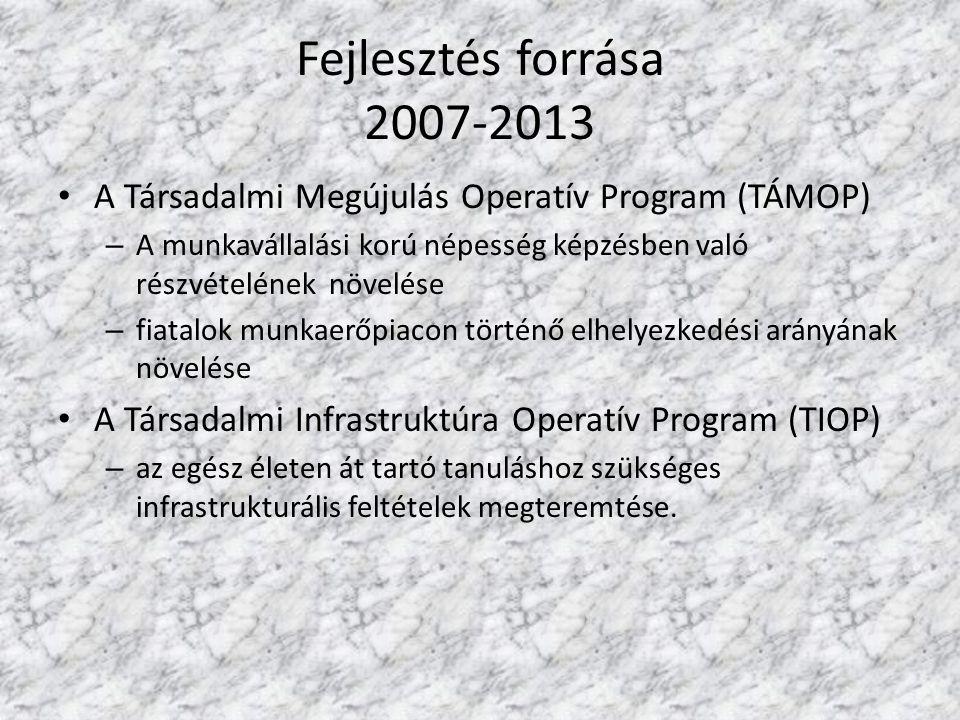 Fejlesztés forrása 2007-2013 A Társadalmi Megújulás Operatív Program (TÁMOP) A munkavállalási korú népesség képzésben való részvételének növelése.
