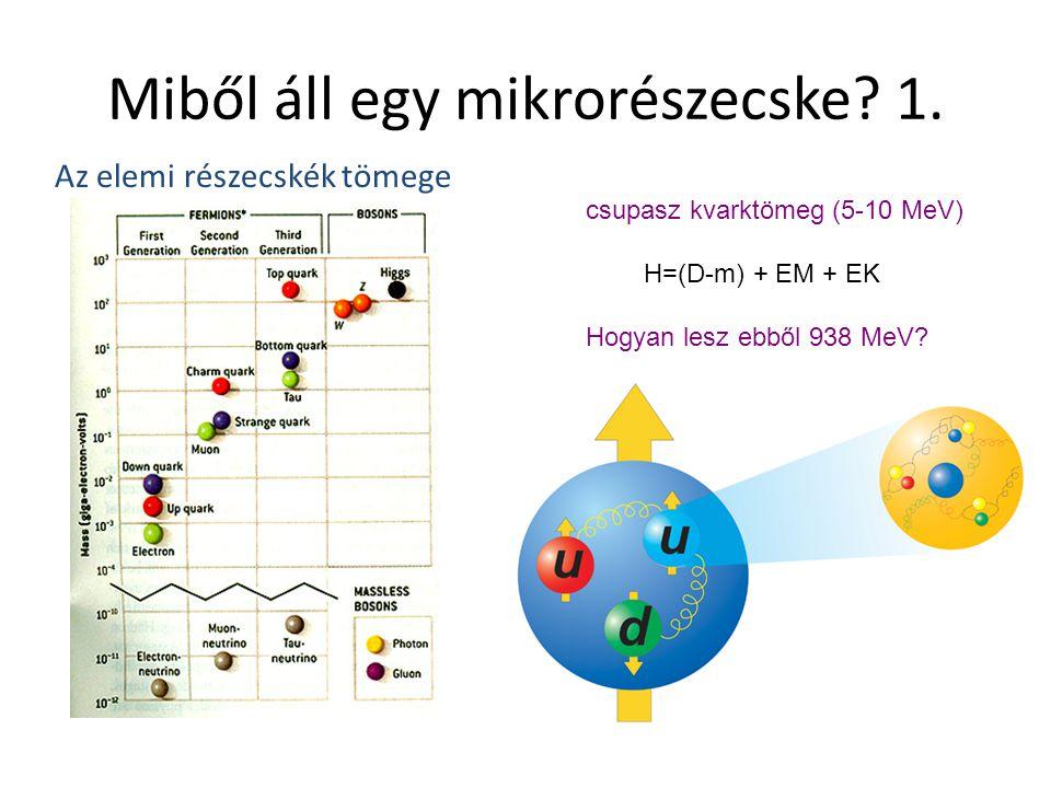 Miből áll egy mikrorészecske 1.