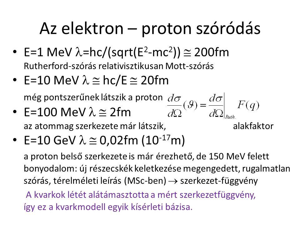 Az elektron – proton szóródás
