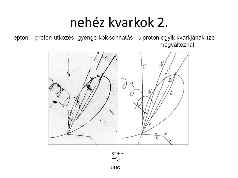 nehéz kvarkok 2. lepton – proton ütközés: gyenge kölcsönhatás  proton egyik kvarkjának íze. megváltozhat.