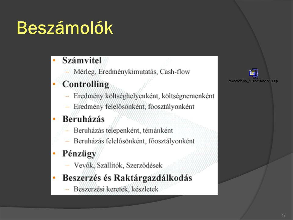 Beszámolók FSzL