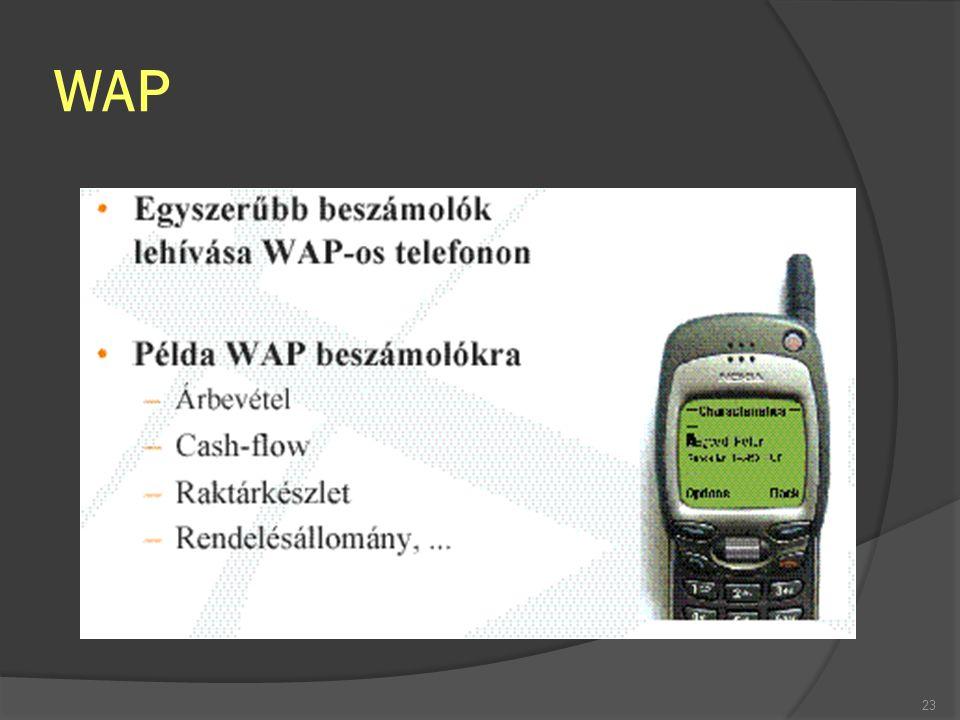 WAP FSzL