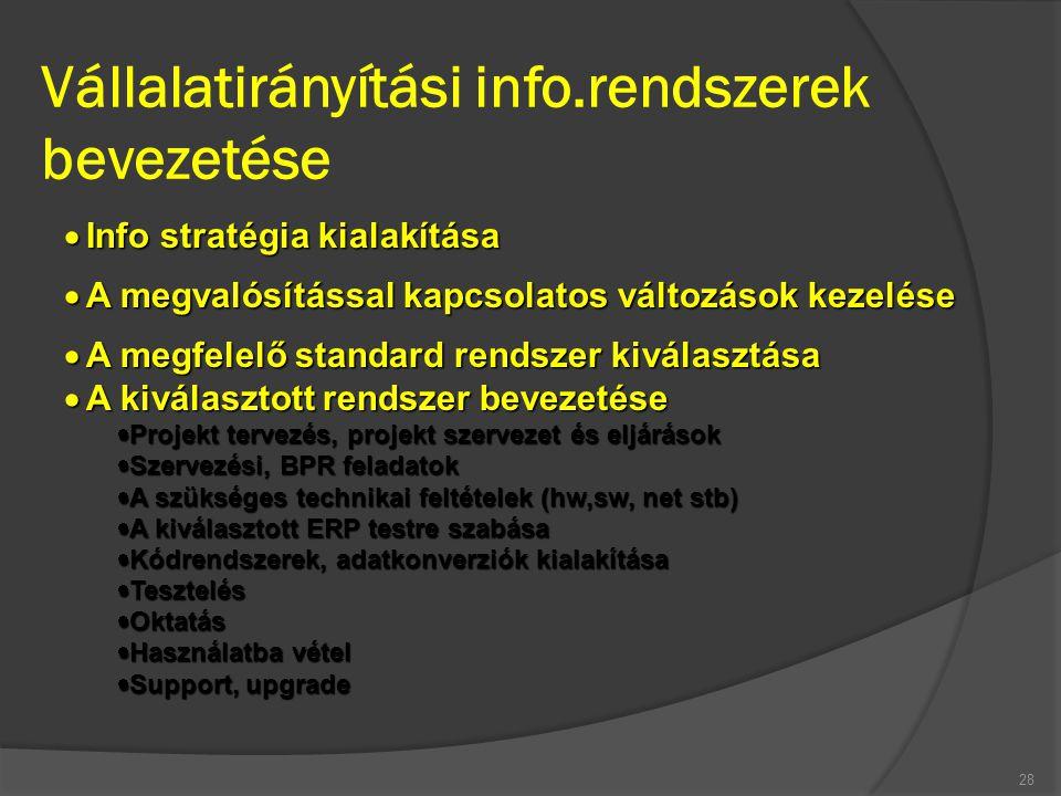 Vállalatirányítási info.rendszerek bevezetése