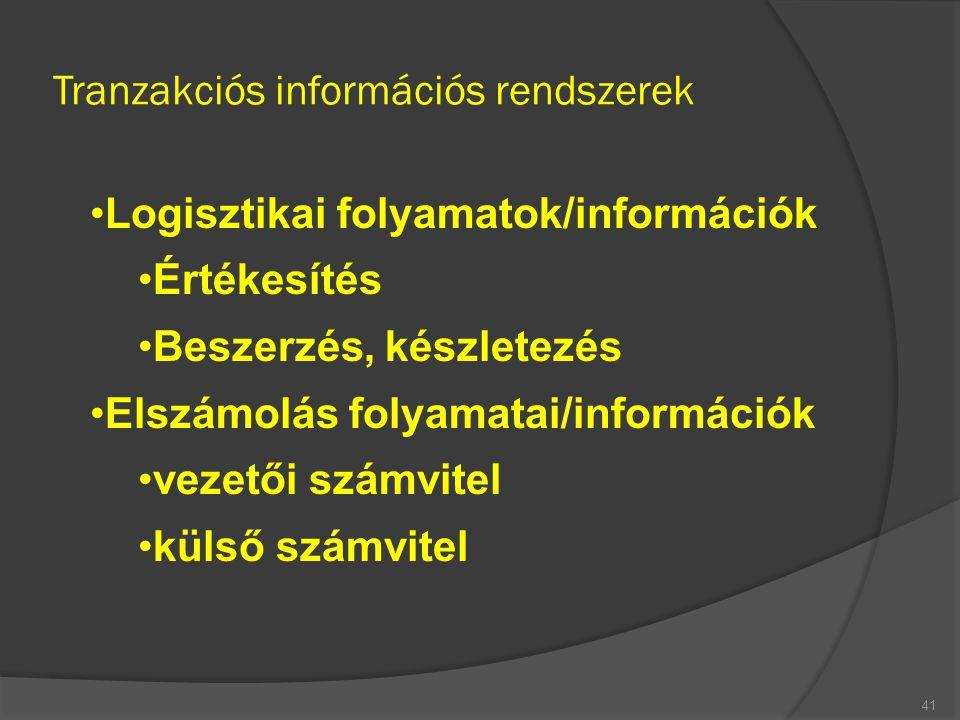 Tranzakciós információs rendszerek