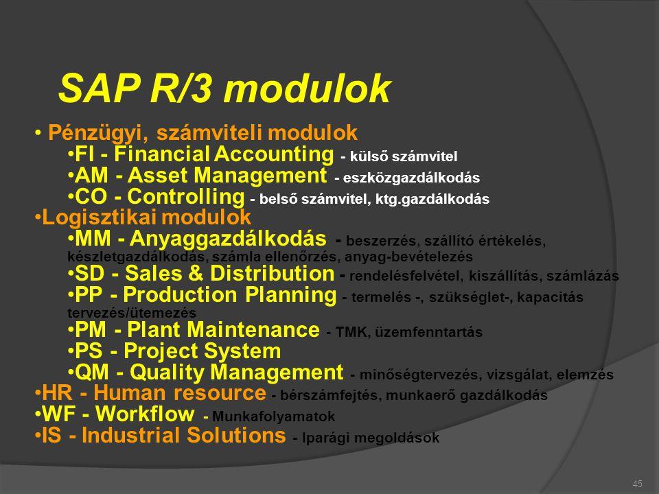 SAP R/3 modulok Pénzügyi, számviteli modulok