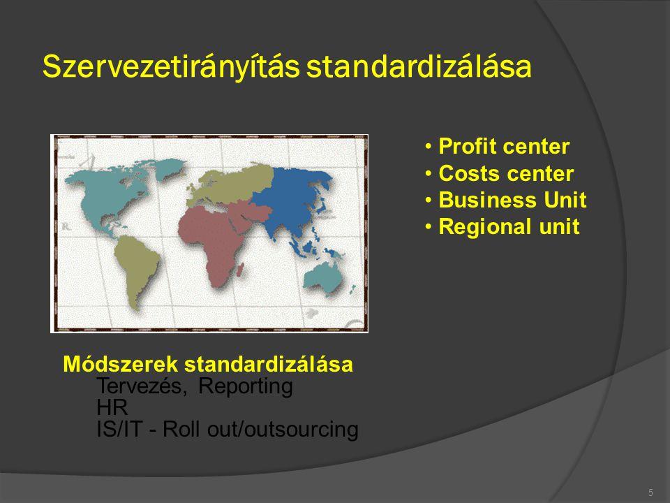 Szervezetirányítás standardizálása