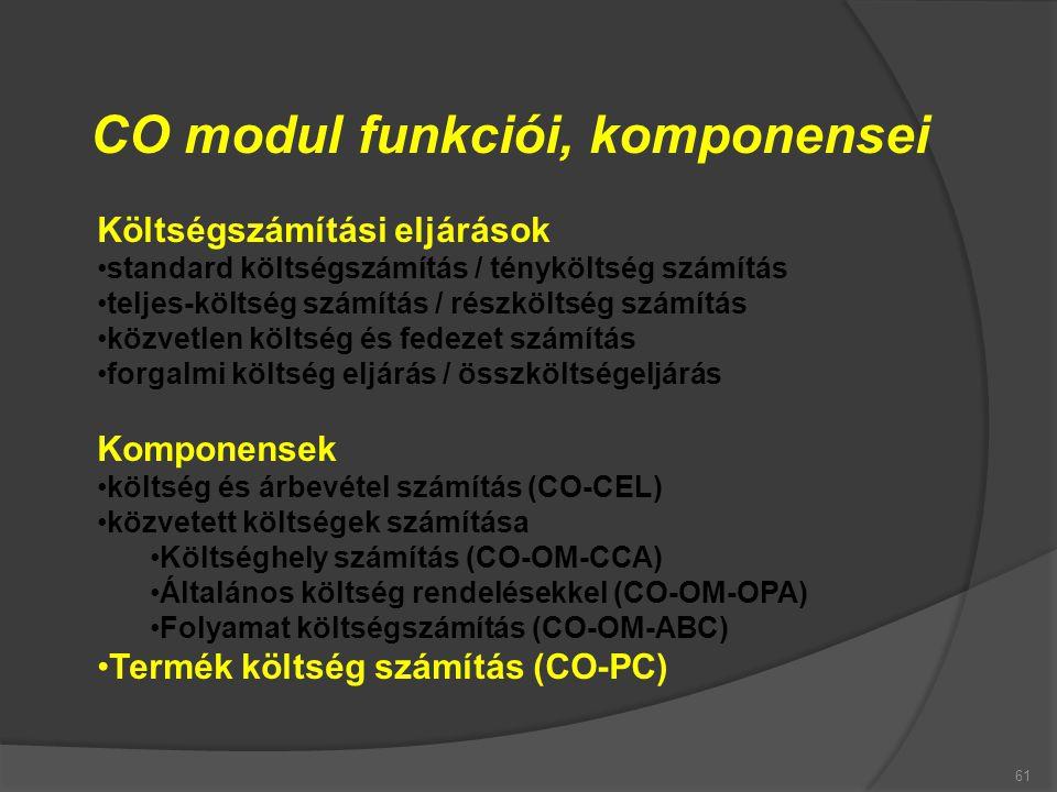 CO modul funkciói, komponensei