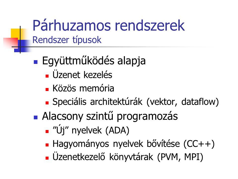 Párhuzamos rendszerek Rendszer típusok