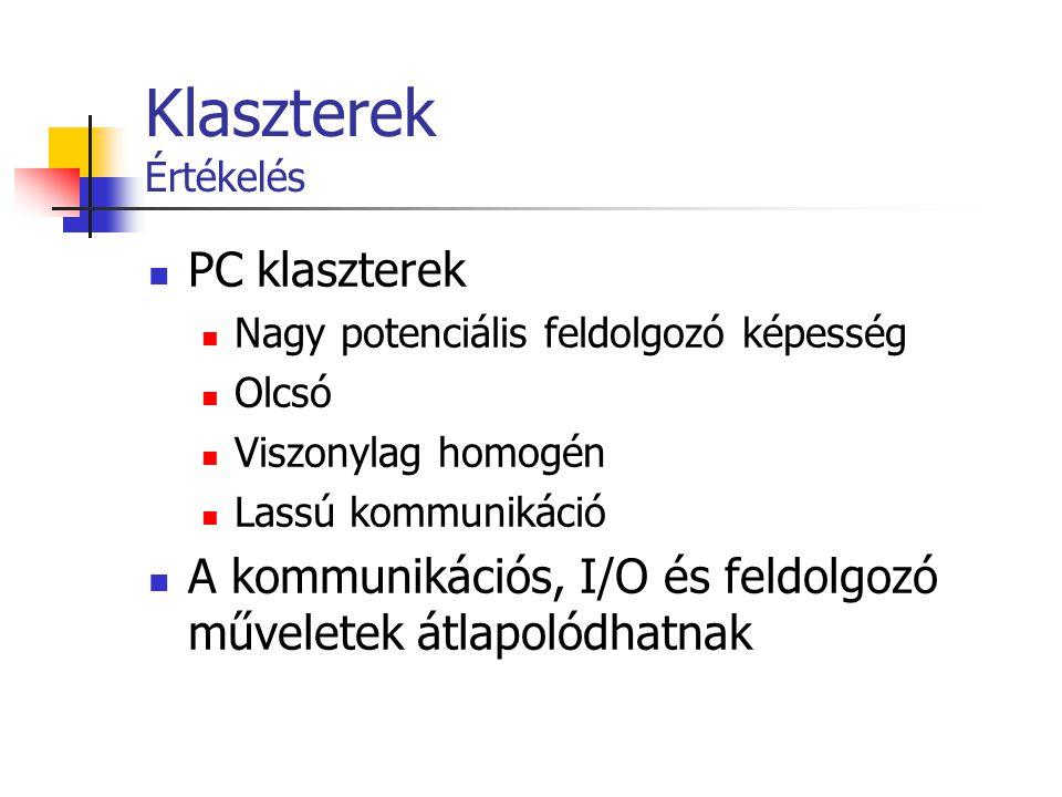 Klaszterek Értékelés PC klaszterek