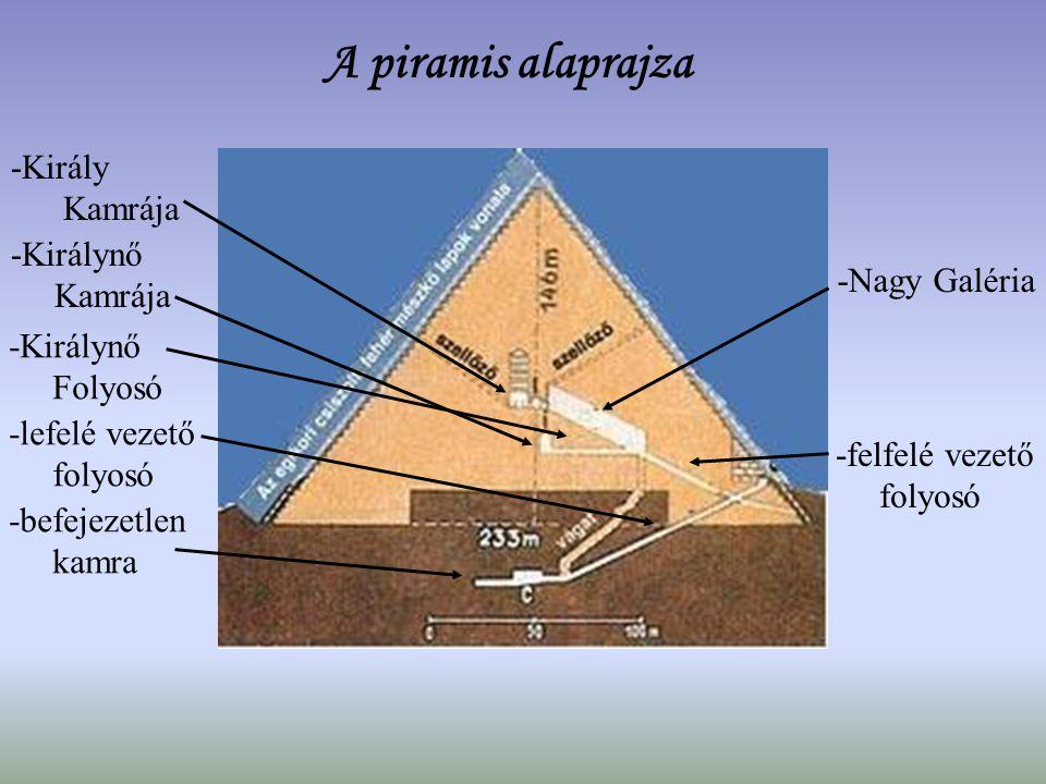 A piramis alaprajza -Király Kamrája -Királynő Kamrája -Nagy Galéria