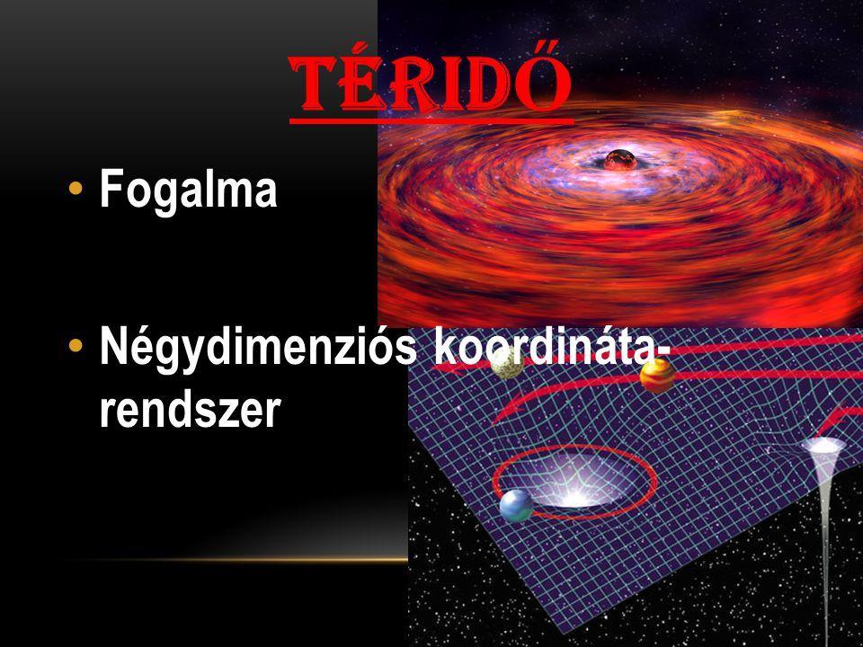 Téridő Fogalma Négydimenziós koordináta- rendszer