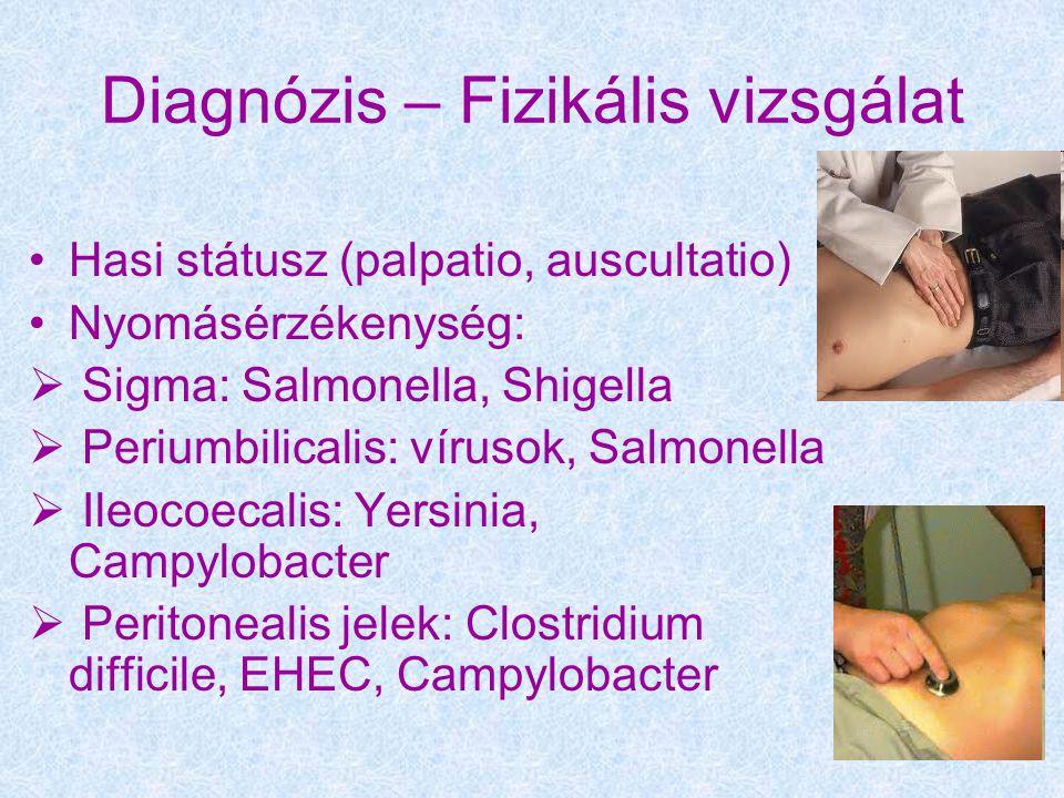 Diagnózis – Fizikális vizsgálat