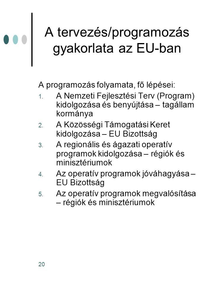 A tervezés/programozás gyakorlata az EU-ban
