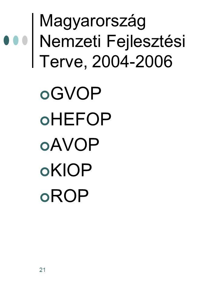Magyarország Nemzeti Fejlesztési Terve, 2004-2006