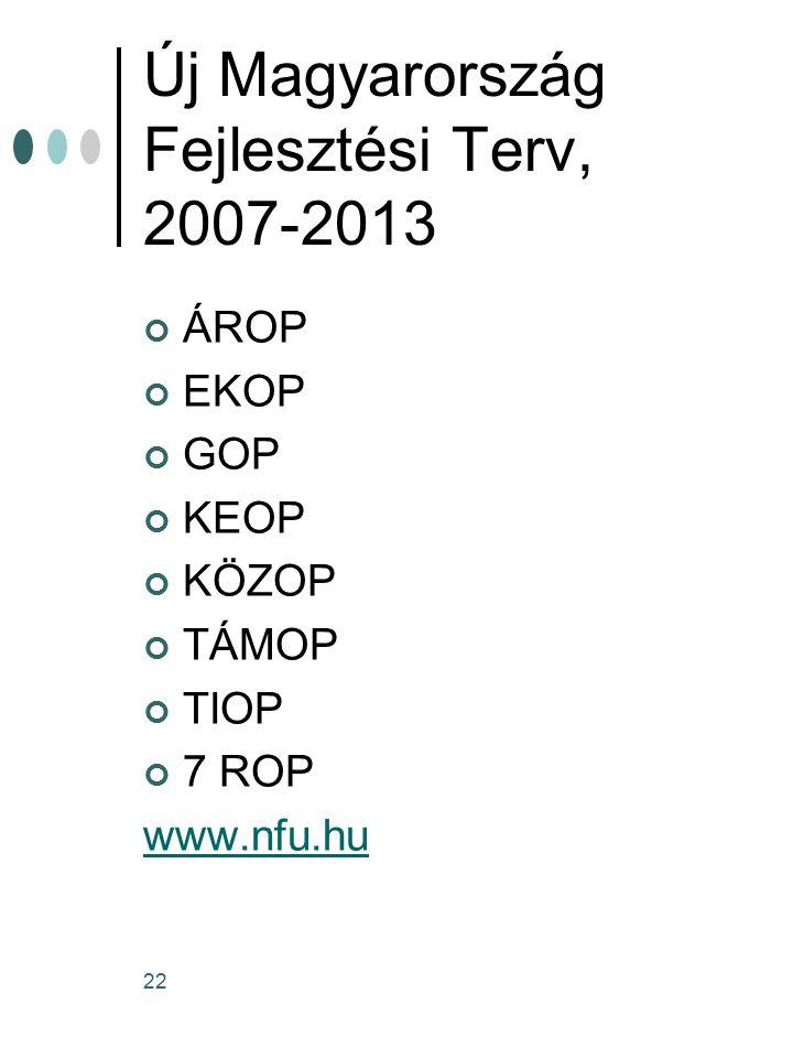 Új Magyarország Fejlesztési Terv, 2007-2013