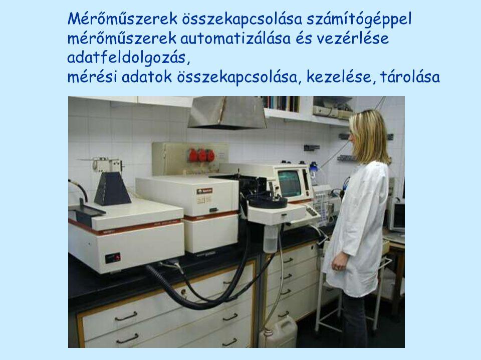 Mérőműszerek összekapcsolása számítógéppel