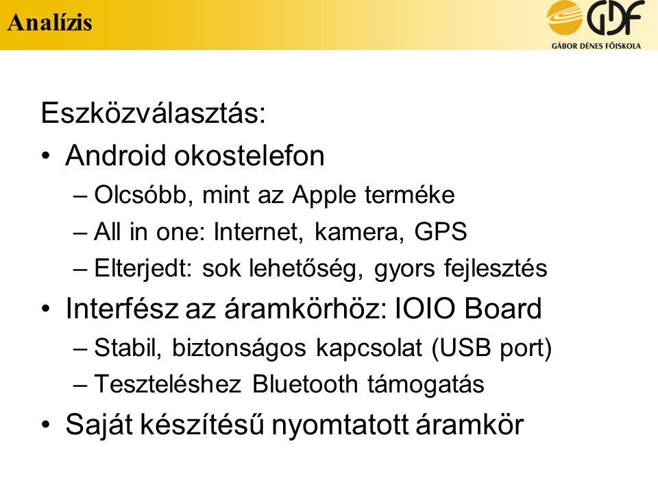 Interfész az áramkörhöz: IOIO Board