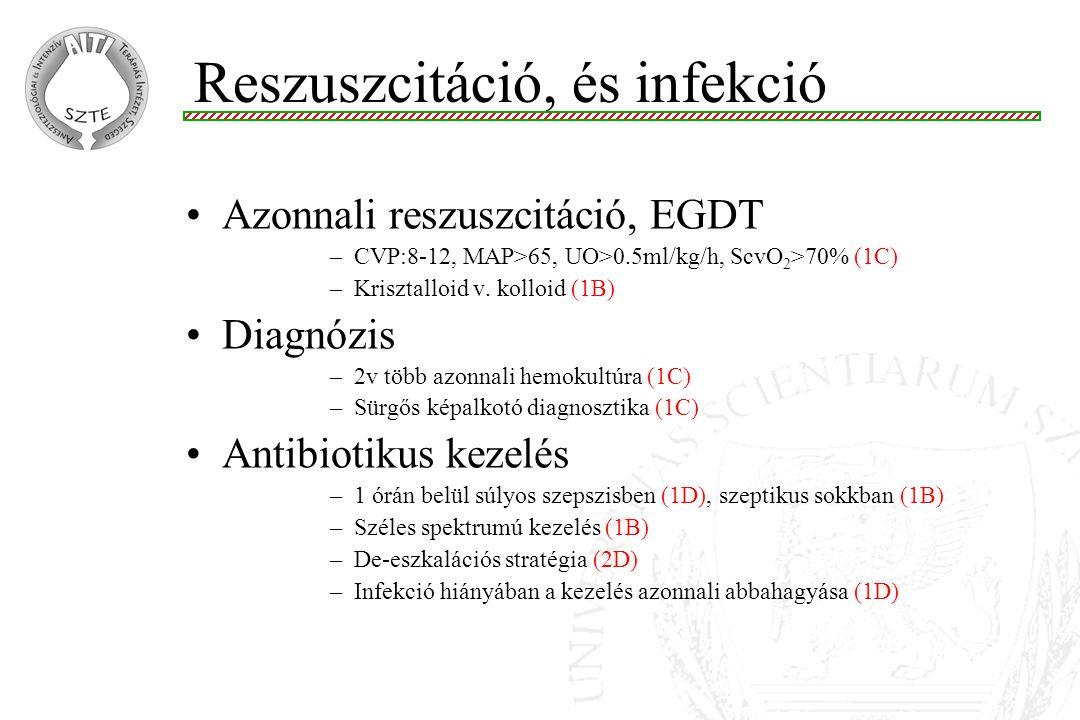 Reszuszcitáció, és infekció