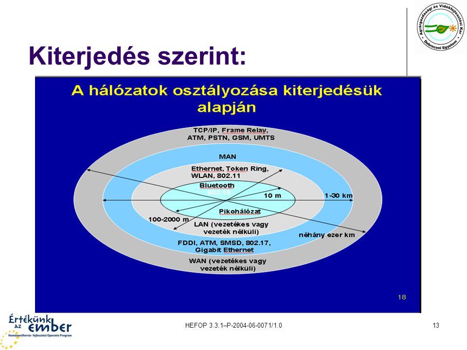 Kiterjedés szerint: HEFOP 3.3.1–P-2004-06-0071/1.0