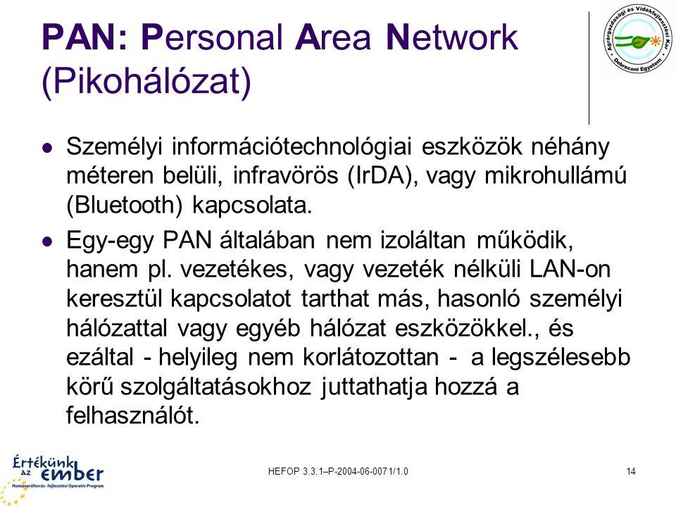 PAN: Personal Area Network (Pikohálózat)