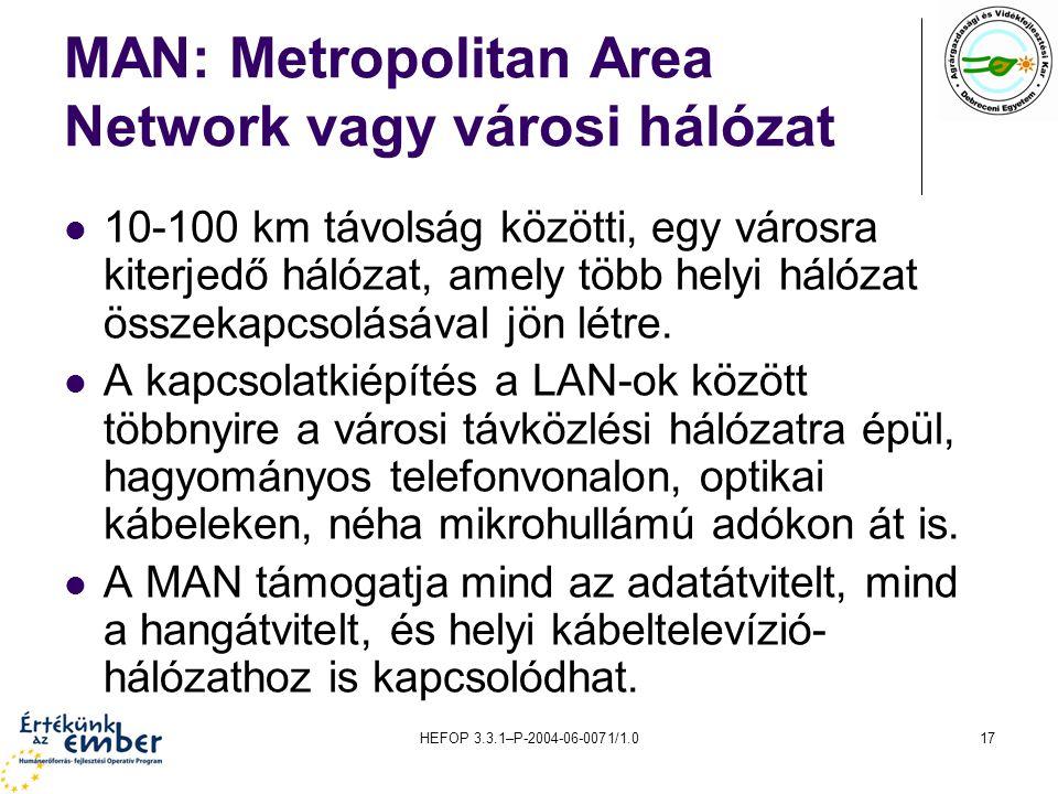 MAN: Metropolitan Area Network vagy városi hálózat