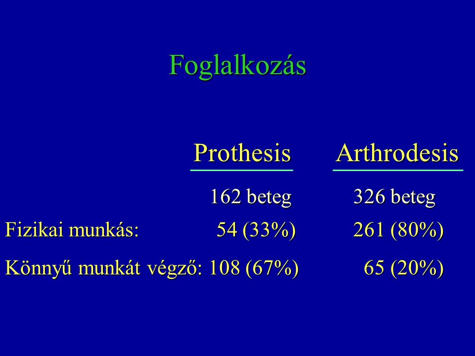 Prothesis Arthrodesis 162 beteg 326 beteg