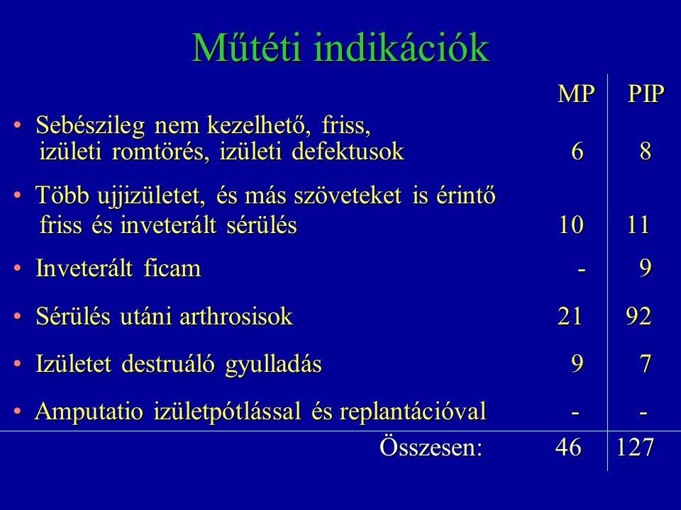 Műtéti indikációk MP PIP Sebészileg nem kezelhető, friss,