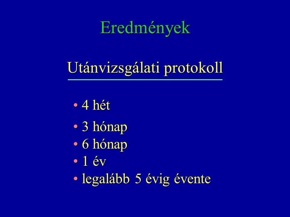 Utánvizsgálati protokoll