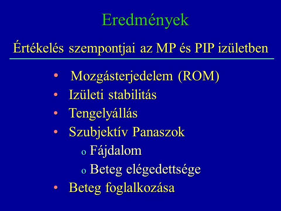 Értékelés szempontjai az MP és PIP izületben