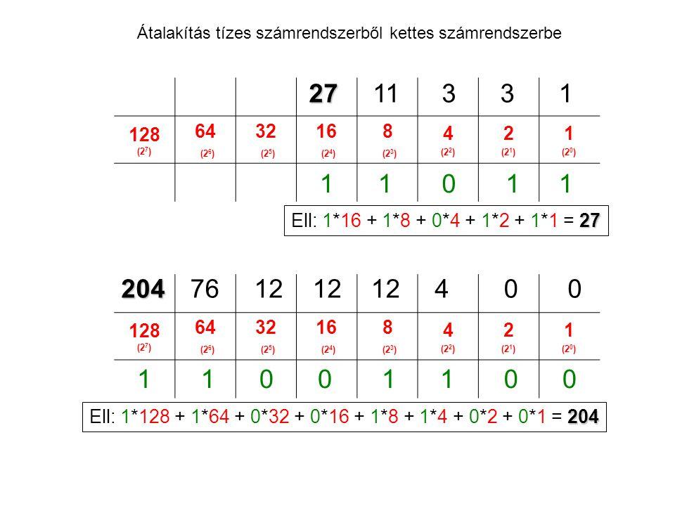 Átalakítás tízes számrendszerből kettes számrendszerbe