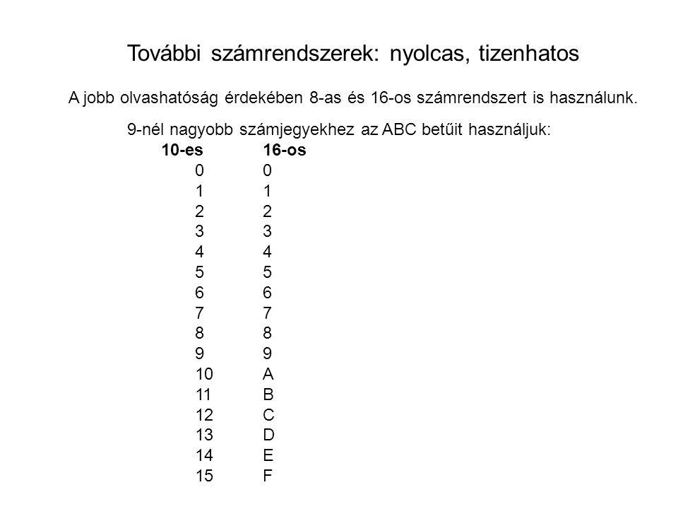 További számrendszerek: nyolcas, tizenhatos