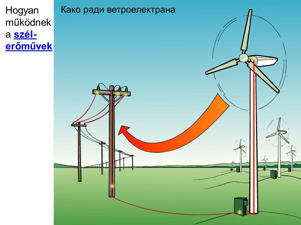 Hogyan működnek a szél- erőművek