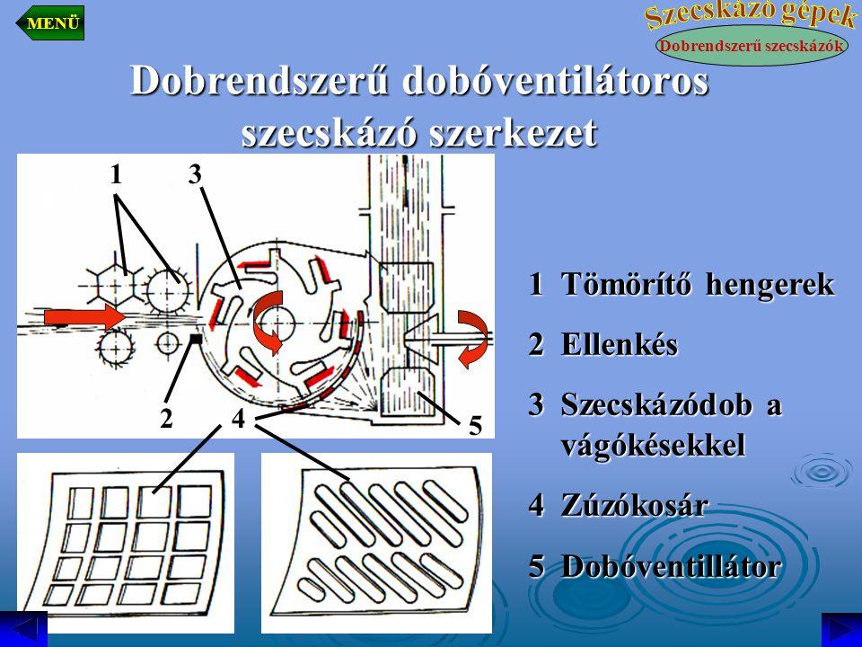 Dobrendszerű dobóventilátoros szecskázó szerkezet