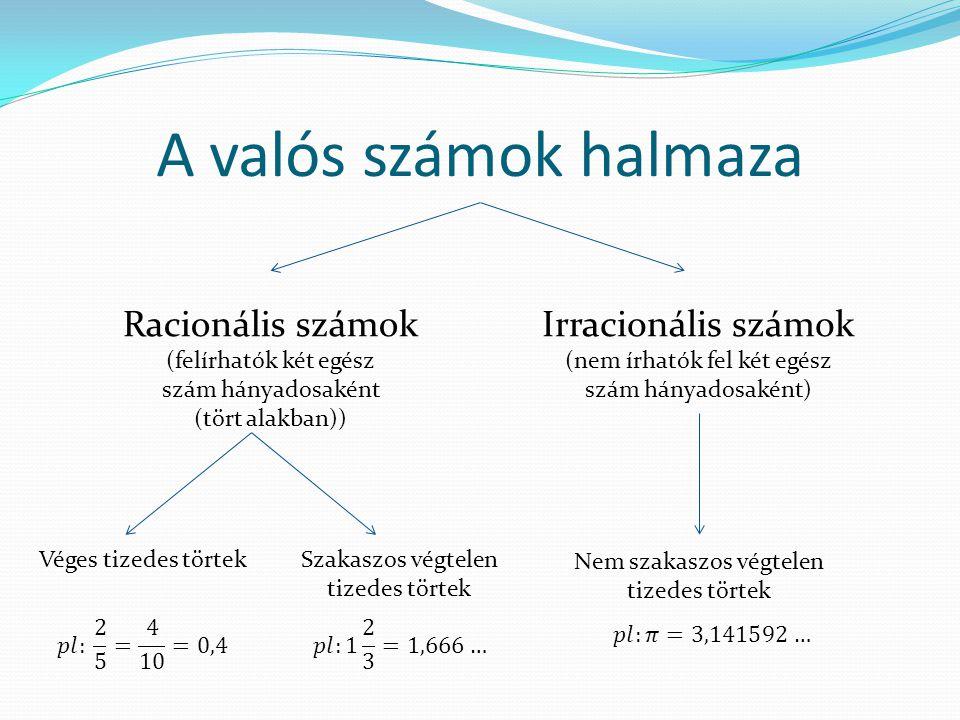 A valós számok halmaza Racionális számok (felírhatók két egész szám hányadosaként (tört alakban))