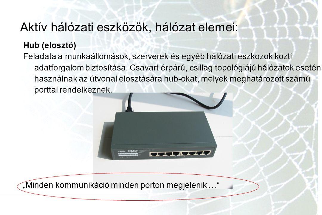 Aktív hálózati eszközök, hálózat elemei: