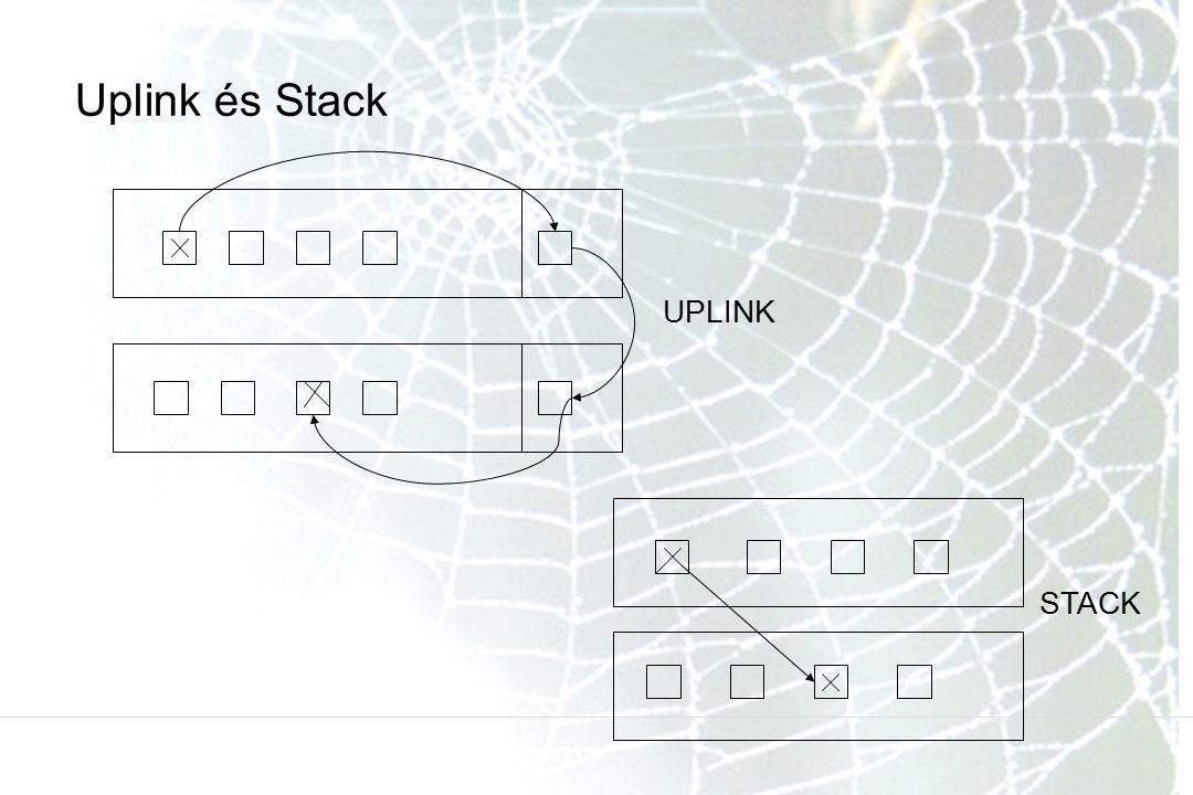Uplink és Stack UPLINK STACK