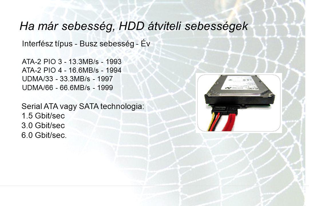 Ha már sebesség, HDD átviteli sebességek