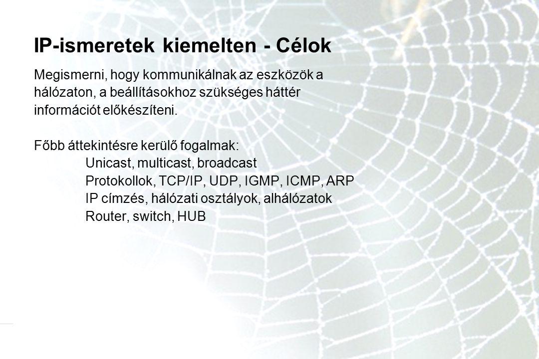 IP-ismeretek kiemelten - Célok