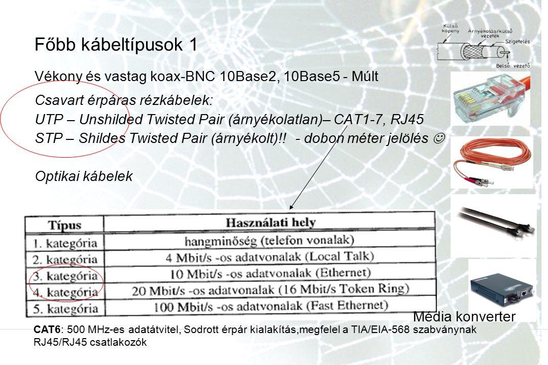 Főbb kábeltípusok 1 Vékony és vastag koax-BNC 10Base2, 10Base5 - Múlt