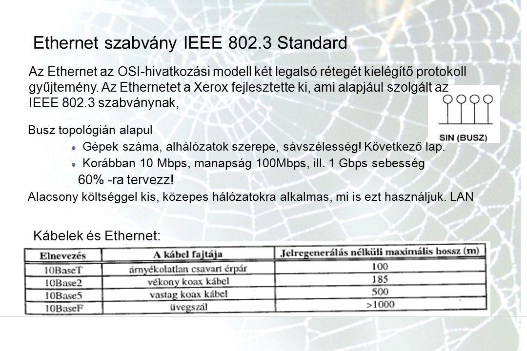 Ethernet szabvány IEEE 802.3 Standard