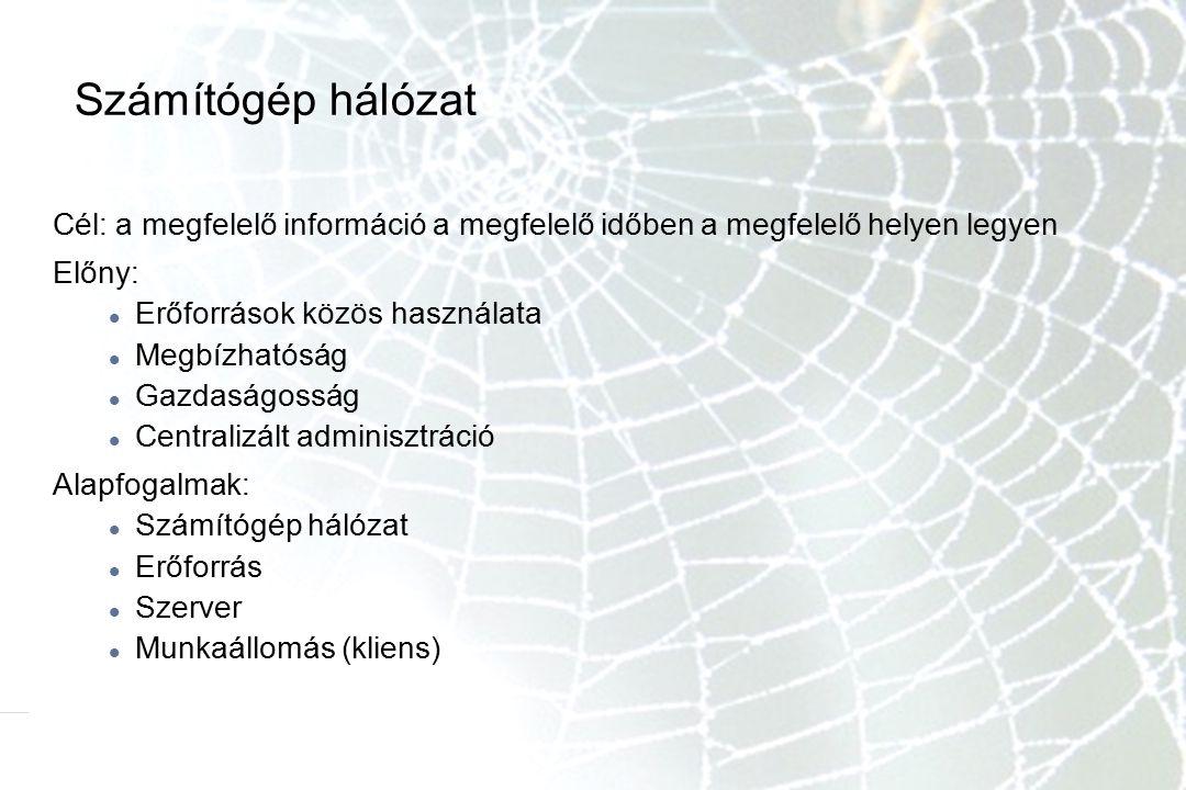 Számítógép hálózat Cél: a megfelelő információ a megfelelő időben a megfelelő helyen legyen. Előny: