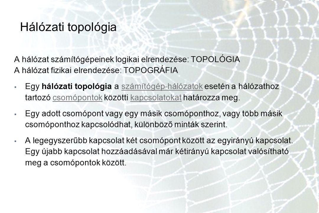 Hálózati topológia A hálózat számítógépeinek logikai elrendezése: TOPOLÓGIA. A hálózat fizikai elrendezése: TOPOGRÁFIA.