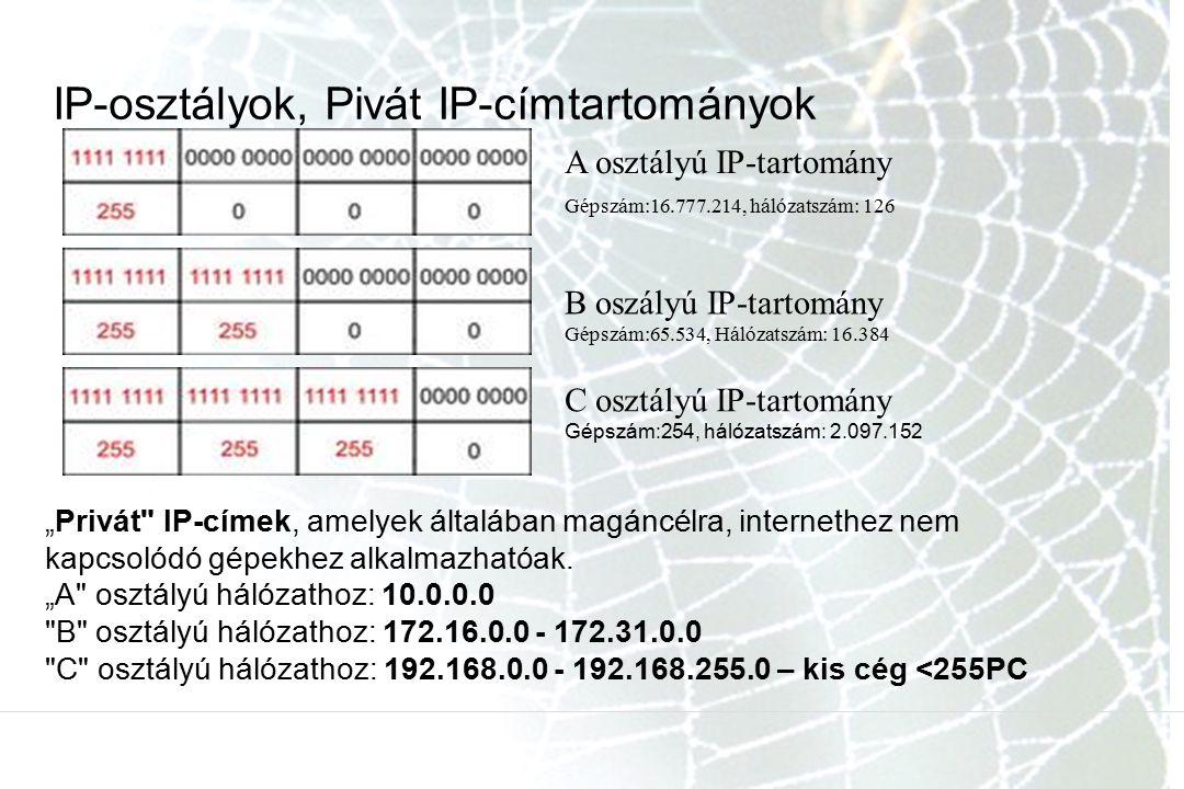 IP-osztályok, Pivát IP-címtartományok