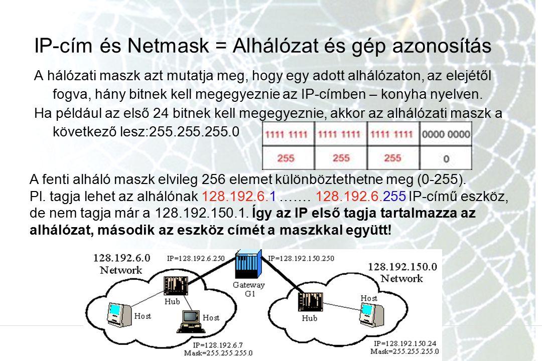 IP-cím és Netmask = Alhálózat és gép azonosítás