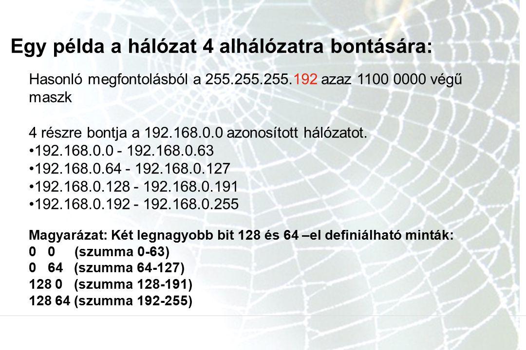 Egy példa a hálózat 4 alhálózatra bontására: