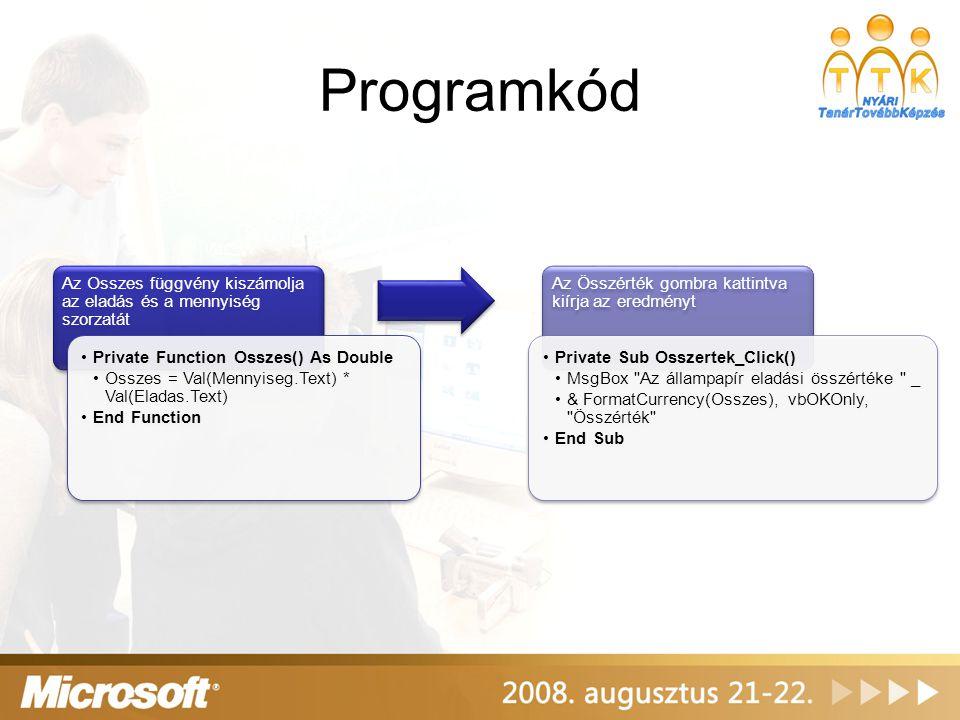 Programkód Az Osszes függvény kiszámolja az eladás és a mennyiség szorzatát. Private Function Osszes() As Double.