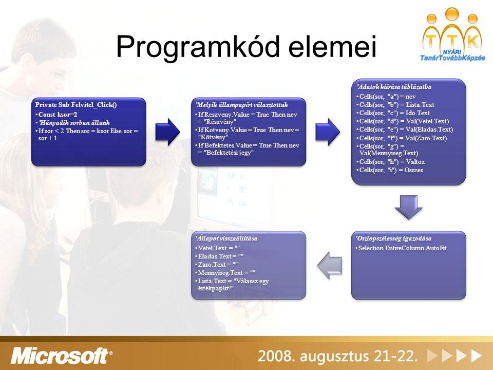 Programkód elemei Private Sub Felvitel_Click() Const ksor=2