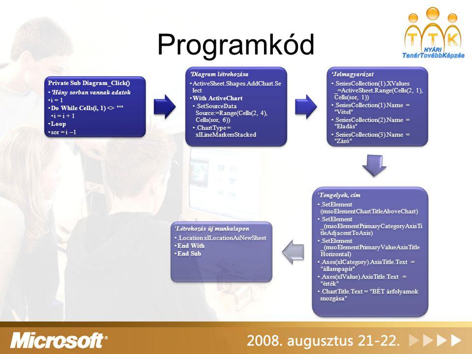 Programkód Private Sub Diagram_Click() 'Hány sorban vannak adatok